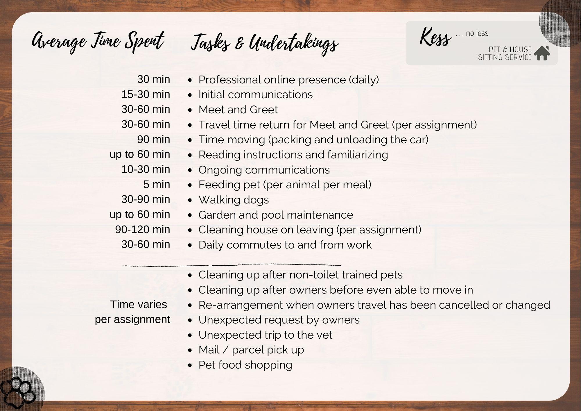 House sitter tasks and undertakings